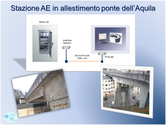 Installazione_aquila.jpg